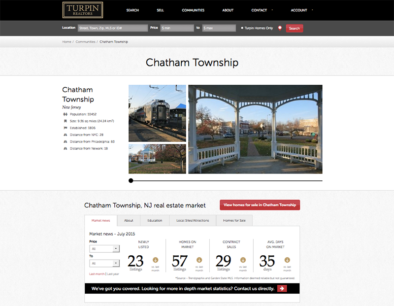 Chatham Township New Jersey